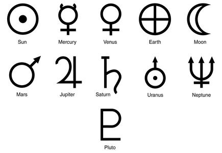 http://www.phyast.pitt.edu/~micheles/scheme/symbols.jpg