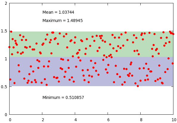 Gnuplot tricks: Basic statistics with gnuplot